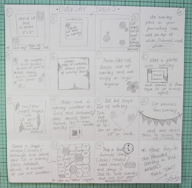 Overlay Ideas